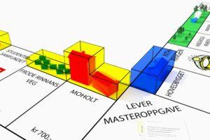 Plan, bygg og geodata – Kommunal geomatikkonferanse 2018