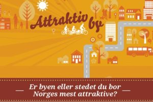 Nominer Norges mest attraktive by!